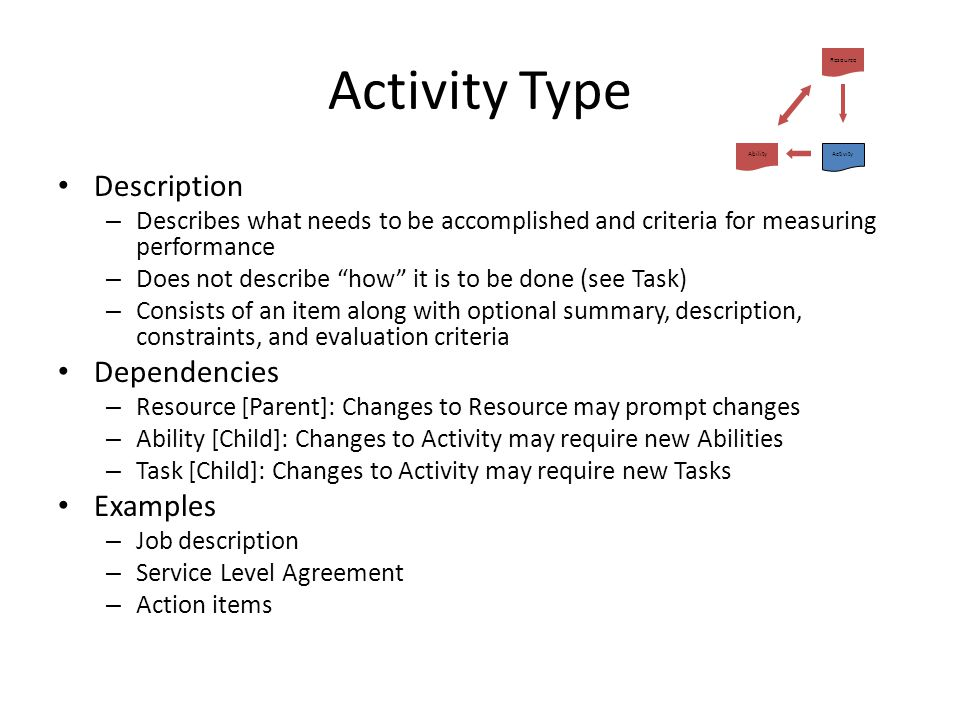 "Activity Type Description – Describes what needs to be accomplished and criteria for measuring performance – Does not describe ""how"" it is to be done"
