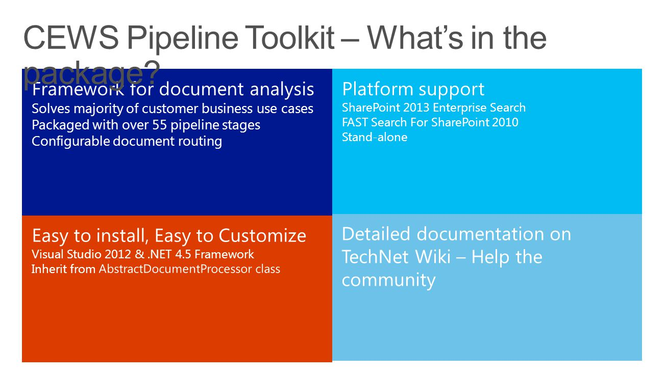 Framework for document analysis Solves majority of customer business use cases Packaged with over 55 pipeline stages Configurable document routing Pla