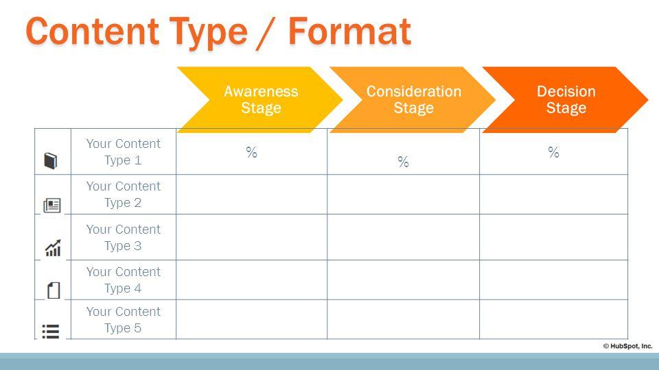 Your Content Type 1 % % % Your Content Type 2 Your Content Type 3 #%#% #%#% #%#% Your Content Type 4 Your Content Type 5 Content Type / Format