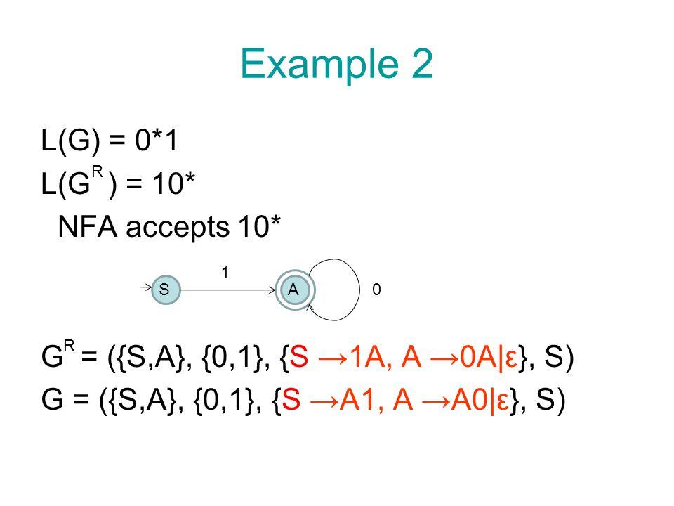 Example 2 L(G) = 0*1 L(G ) = 10* NFA accepts 10* G = ({S,A}, {0,1}, {S →1A, A →0A|ε}, S) G = ({S,A}, {0,1}, {S →A1, A →A0|ε}, S) 0 1 SA R R