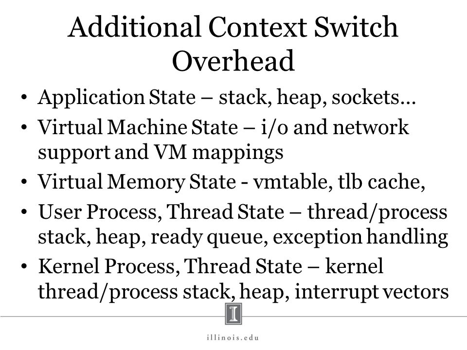 Additional Context Switch Overhead Application State – stack, heap, sockets… Virtual Machine State – i/o and network support and VM mappings Virtual Memory State - vmtable, tlb cache, User Process, Thread State – thread/process stack, heap, ready queue, exception handling Kernel Process, Thread State – kernel thread/process stack, heap, interrupt vectors