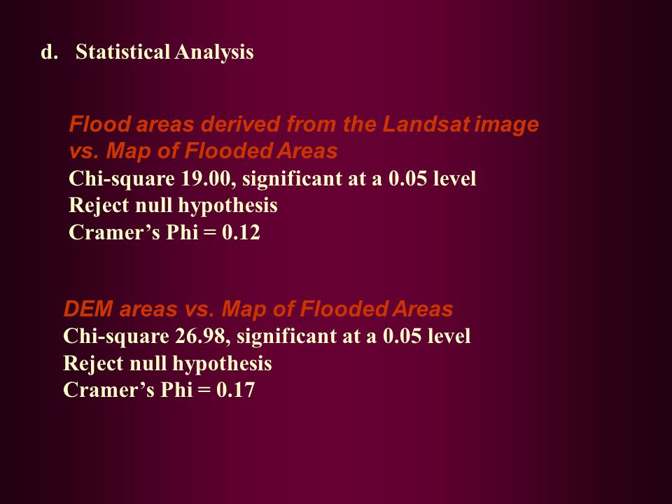 Flood areas derived from the Landsat image vs.