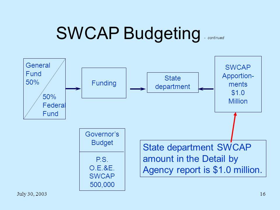 July 30, 200316 Governor's Budget P.S.O.E.&E.