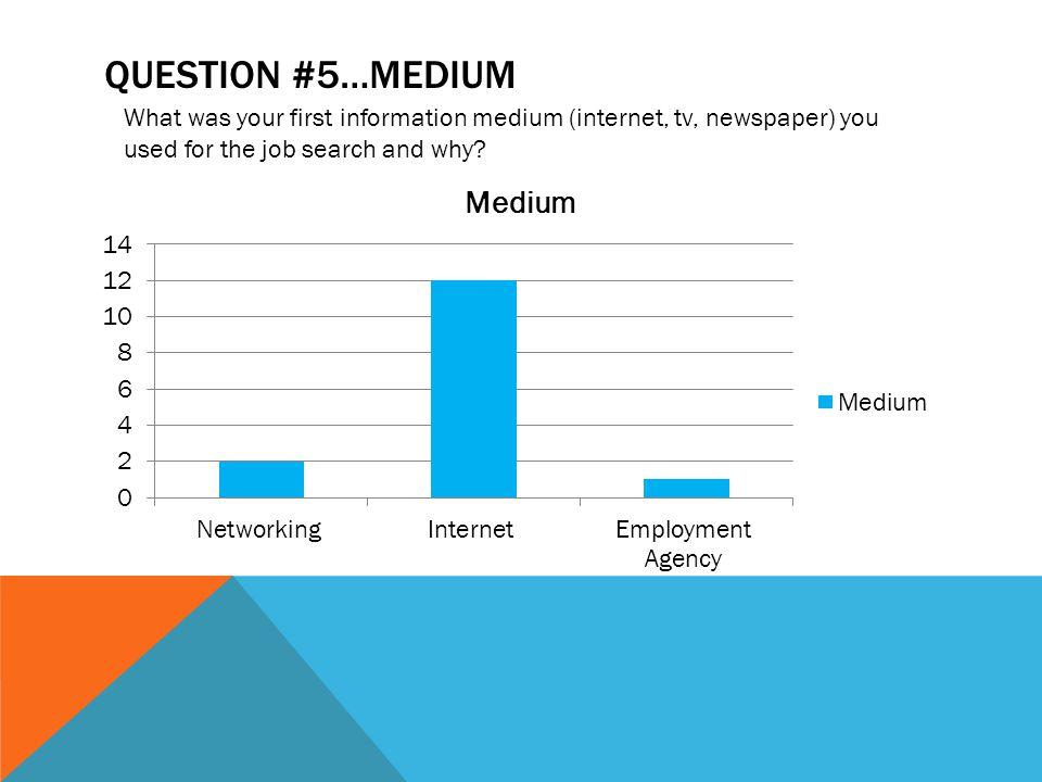 QUESTION #5…MEDIUM