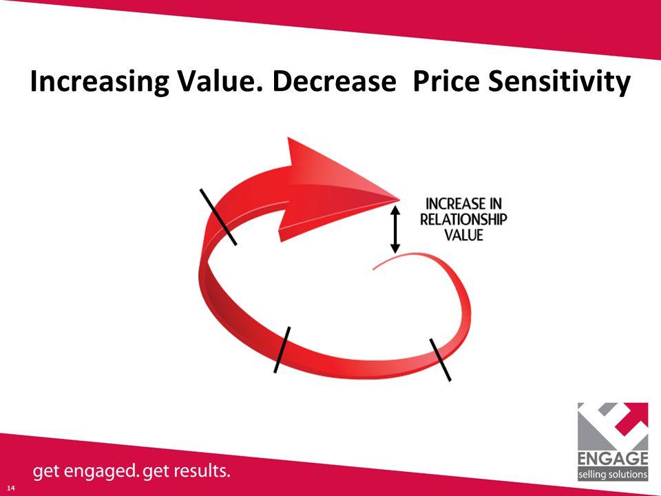 14 Increasing Value. Decrease Price Sensitivity