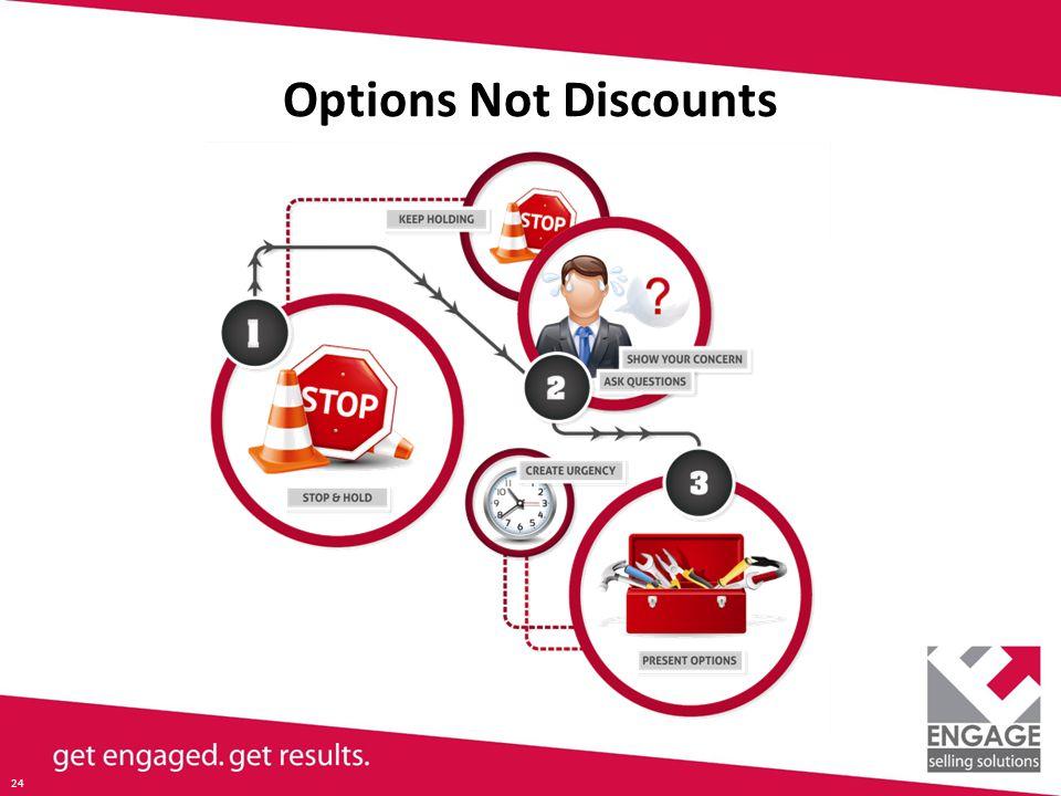 24 Options Not Discounts