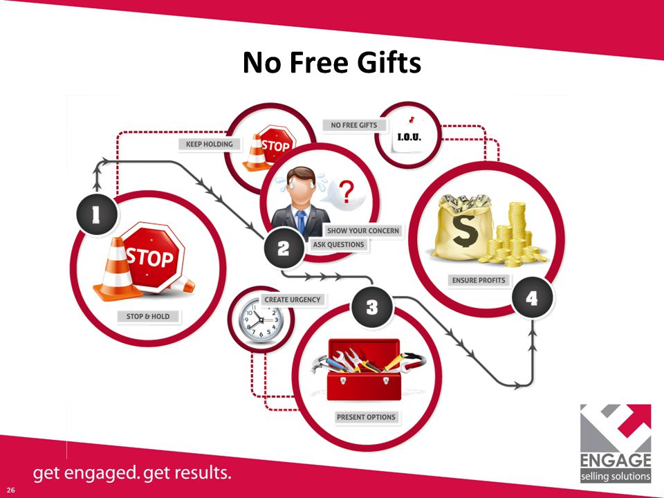 26 No Free Gifts