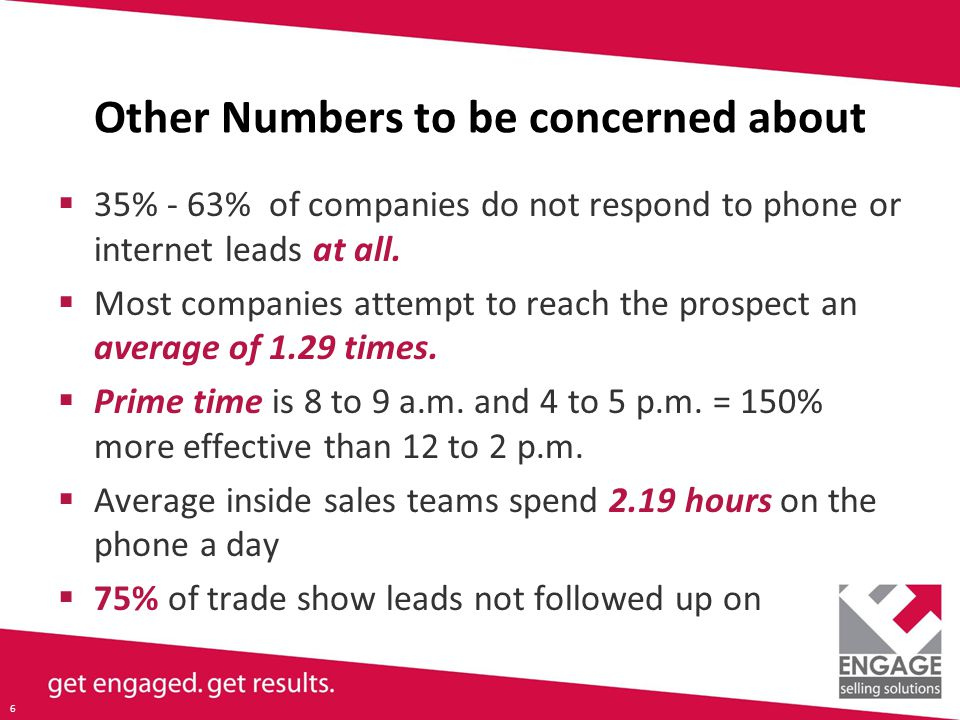6 Other Numbers to be concerned about  35% - 63% of companies do not respond to phone or internet leads at all.