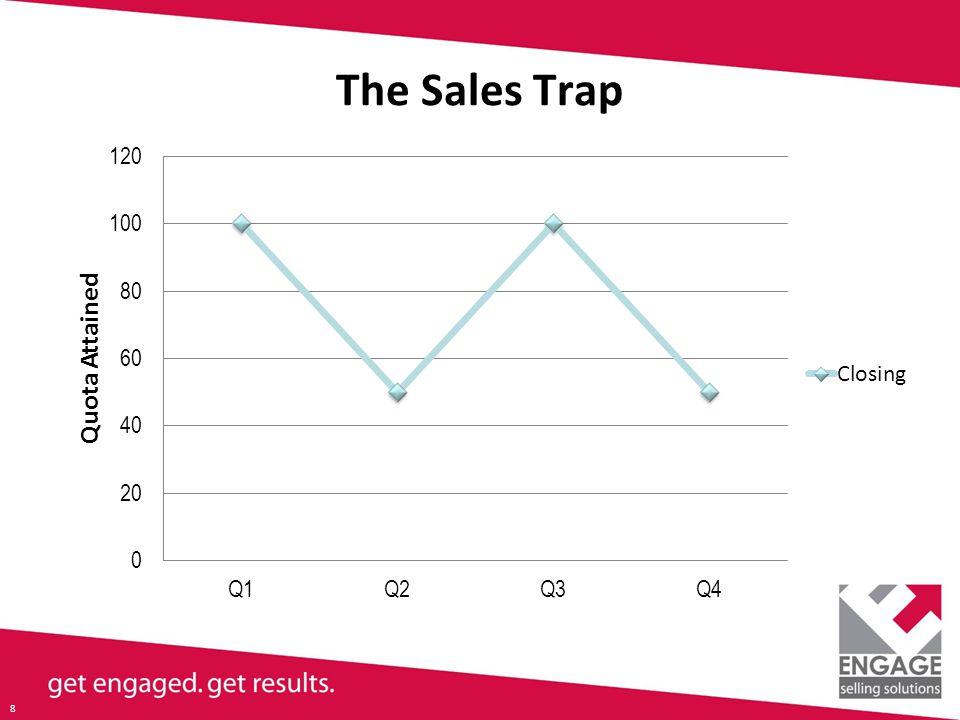 8 The Sales Trap
