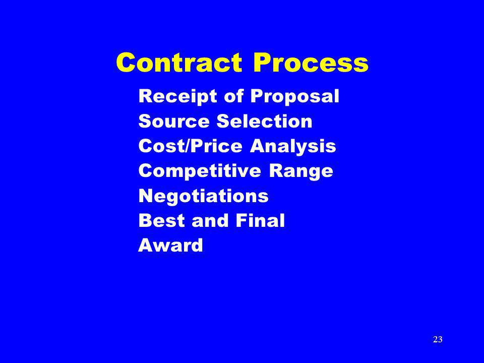 23 Contract Process Receipt of Proposal Source Selection Cost/Price Analysis Competitive Range Negotiations Best and Final Award