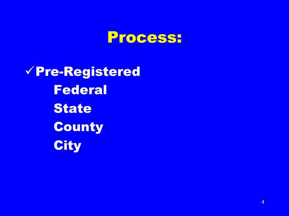 4 Process: Pre-Registered Federal State County City