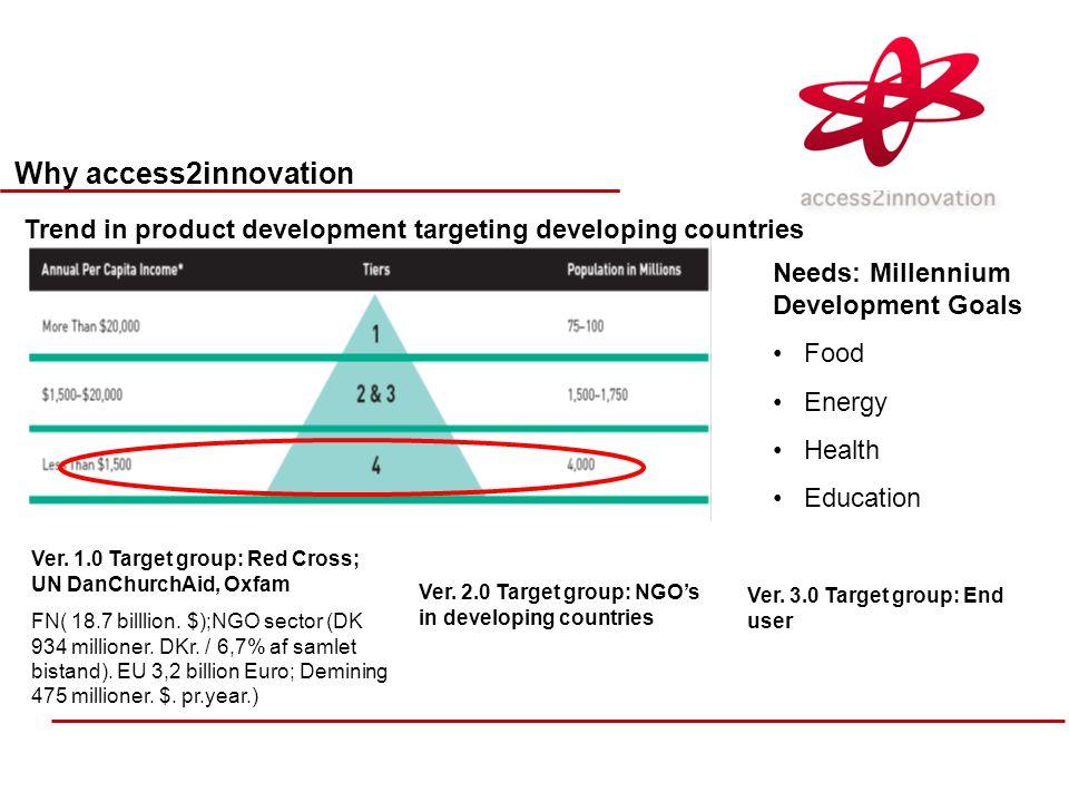Ver. 1.0 Target group: Red Cross; UN DanChurchAid, Oxfam FN( 18.7 billlion. $);NGO sector (DK 934 millioner. DKr. / 6,7% af samlet bistand). EU 3,2 bi
