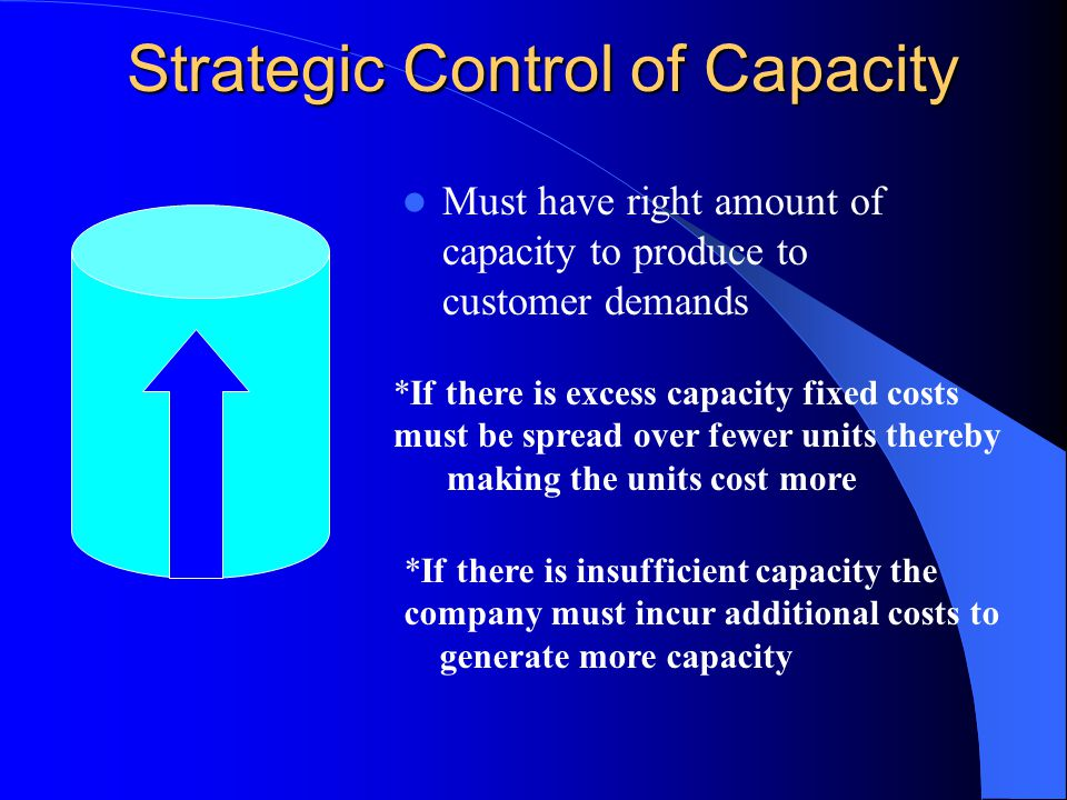 Strategic Control of Capacity Must have right amount of capacity to produce to customer demands *If there is excess capacity fixed costs must be sprea