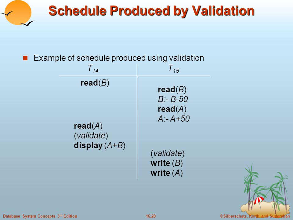 ©Silberschatz, Korth and Sudarshan16.28Database System Concepts 3 rd Edition Schedule Produced by Validation Example of schedule produced using validation T 14 T 15 read(B) B:- B-50 read(A) A:- A+50 read(A) (validate) display (A+B) (validate) write (B) write (A)