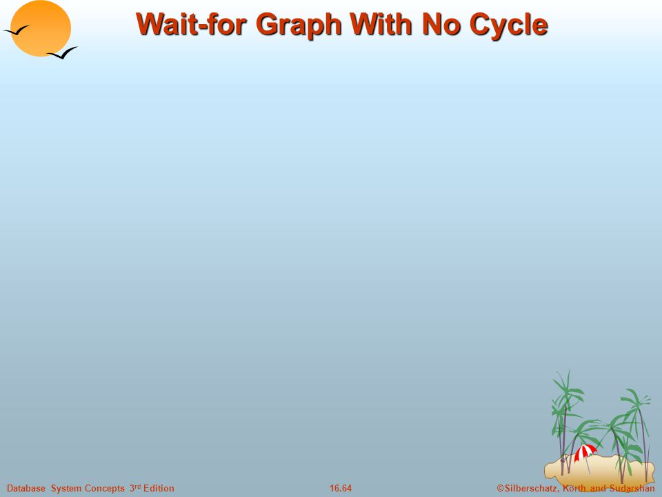 ©Silberschatz, Korth and Sudarshan16.64Database System Concepts 3 rd Edition Wait-for Graph With No Cycle