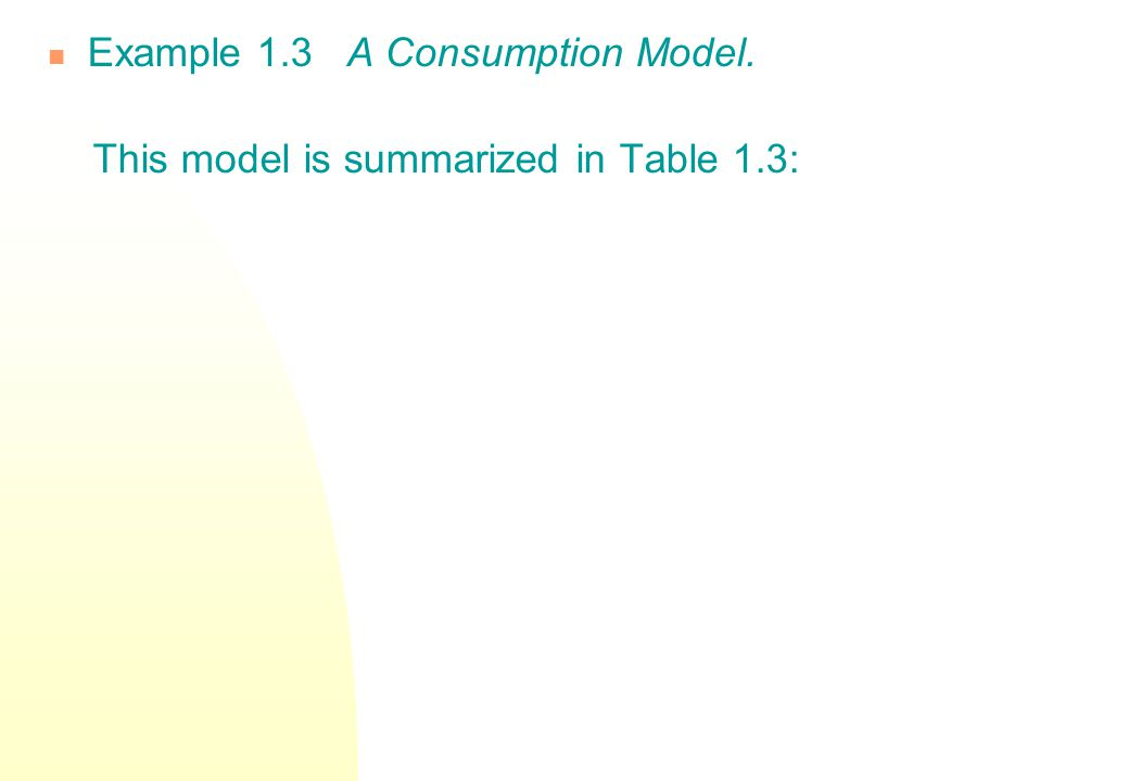 Table 1.2 The Advertising Model of Example 1.2