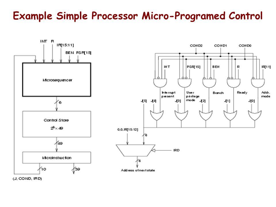 Example Simple Processor Micro-Programed Control