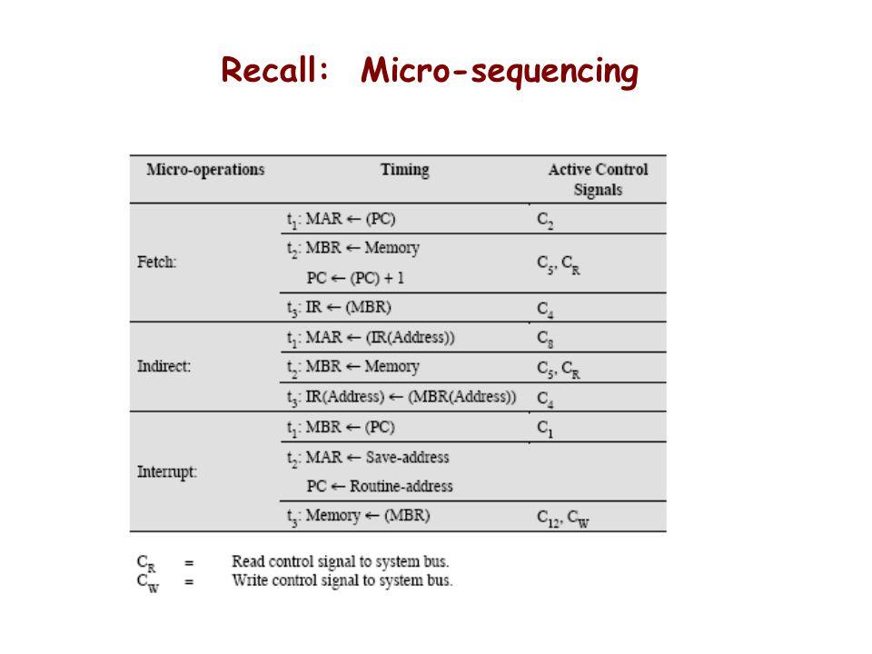 Recall: Micro-sequencing