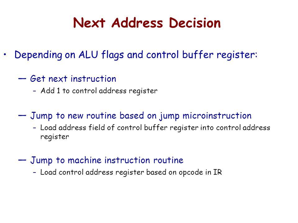 Next Address Decision Depending on ALU flags and control buffer register: — Get next instruction –Add 1 to control address register — Jump to new rout