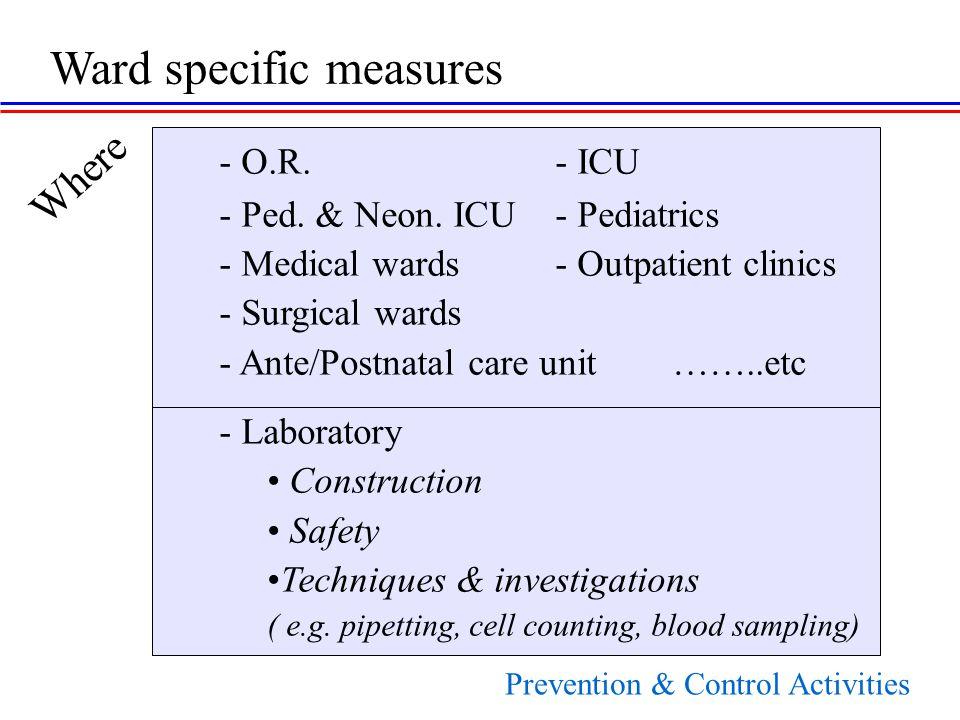 Where - O.R. - ICU - Ped. & Neon.