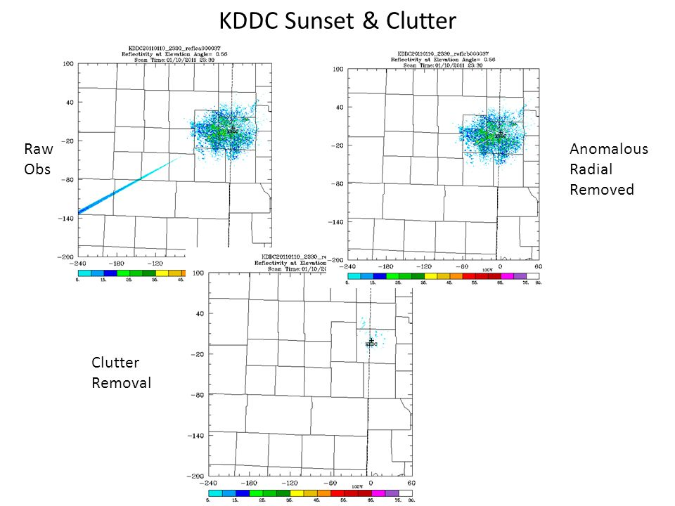 KDDC Sunset & Clutter Raw Obs Anomalous Radial Removed Clutter Removal