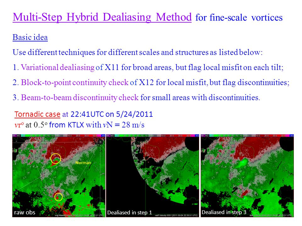 Multi-Step Hybrid Dealiasing Method for fine-scale vortices Basic idea Use different techniques for different scales and structures as listed below: 1.