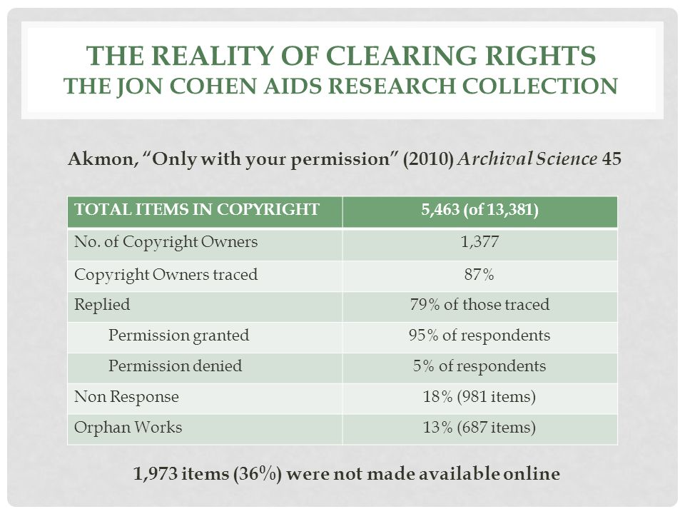 TOTAL ITEMS IN COPYRIGHT5,463 (of 13,381) No.