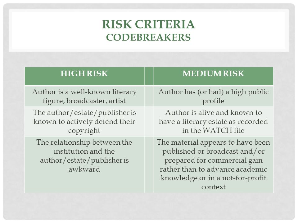 RISK CRITERIA CODEBREAKERS HIGH RISKMEDIUM RISK Author is a well-known literary figure, broadcaster, artist Author has (or had) a high public profile The author/estate/publisher is known to actively defend their copyright Author is alive and known to have a literary estate as recorded in the WATCH file The relationship between the institution and the author/estate/publisher is awkward The material appears to have been published or broadcast and/or prepared for commercial gain rather than to advance academic knowledge or in a not-for-profit context