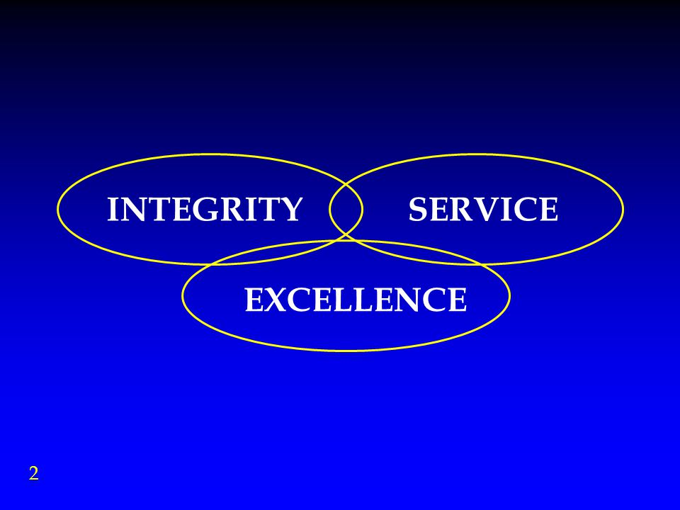 INTEGRITYSERVICE EXCELLENCE 2