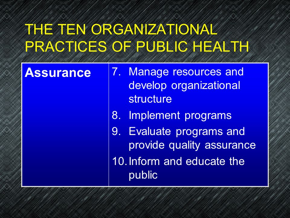 THE TEN ORGANIZATIONAL PRACTICES OF PUBLIC HEALTH Policy Development 4. Advocate for public health, build constituencies, and identify resources in th