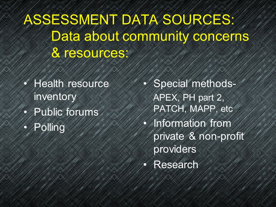 ASSESSMENT DATA SOURCES: Data about community concerns & resources: Health resource inventory Public forums Polling Special methods- APEX, PH part 2, PATCH, MAPP, etc Information from private & non-profit providers Research