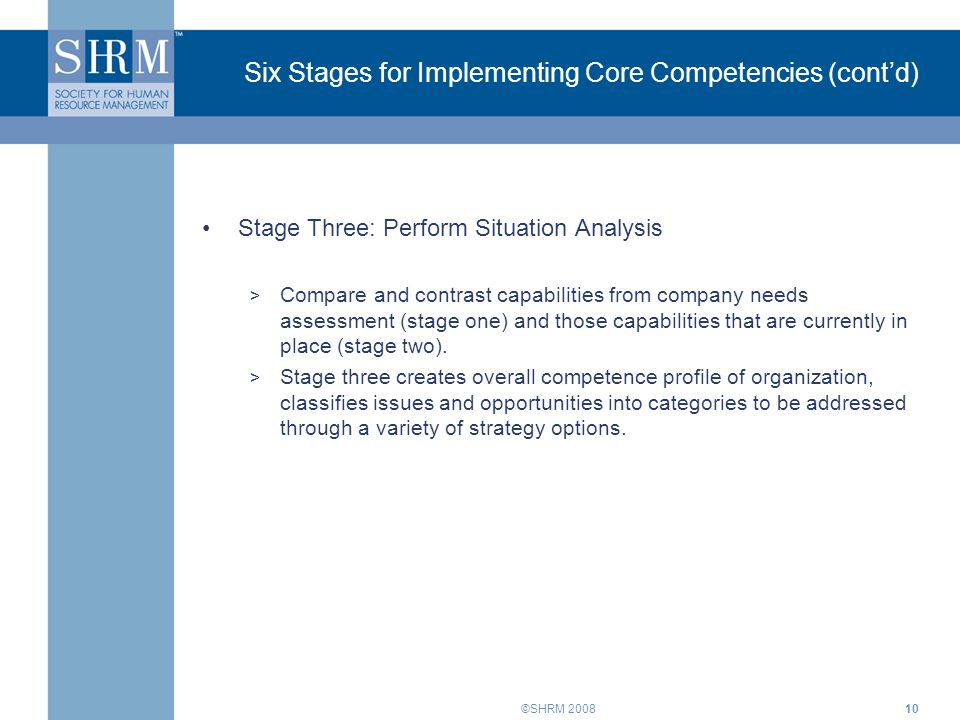 ©SHRM 200810 Six Stages for Implementing Core Competencies (cont'd) Stage Three: Perform Situation Analysis > Compare and contrast capabilities from company needs assessment (stage one) and those capabilities that are currently in place (stage two).
