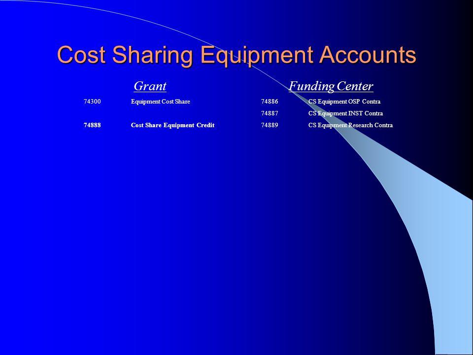 Cost Sharing Equipment Accounts Grant 74300Equipment Cost Share 74888Cost Share Equipment Credit Funding Center 74886CS Equipment OSP Contra 74887CS Equipment INST Contra 74889CS Equipment Research Contra