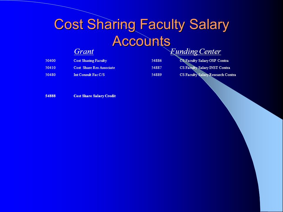 Cost Sharing Faculty Salary Accounts Grant 50400Cost Sharing Faculty 50410Cost Share Res Associate 50480Int Consult Fac C/S 54888Cost Share Salary Credit Funding Center 54886CS Faculty Salary OSP Contra 54887CS Faculty Salary INST Contra 54889CS Faculty Salary Research Contra
