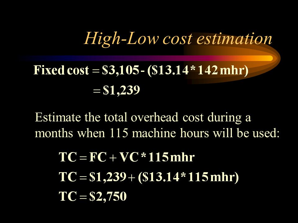 High-Low cost estimation Estimate the total overhead cost during a months when 115 machine hours will be used: