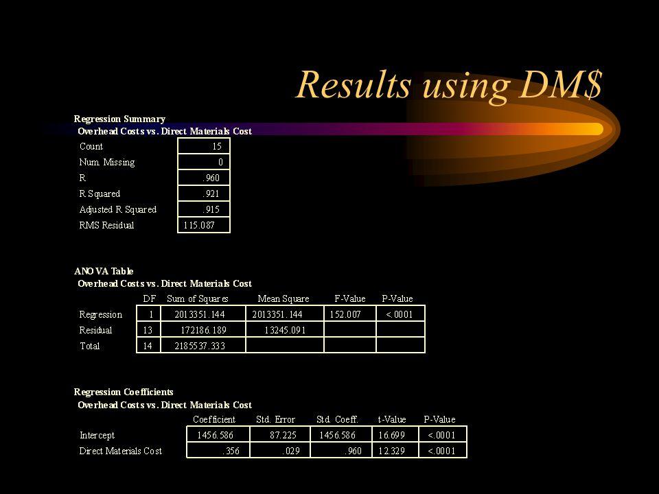 Results using DM$