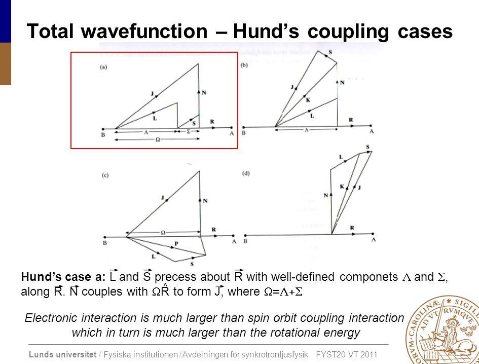 Lunds universitet / Fysiska institutionen / Avdelningen för synkrotronljusfysik FYST20 VT 2011 Total wavefunction – Hund's coupling cases Hund's case