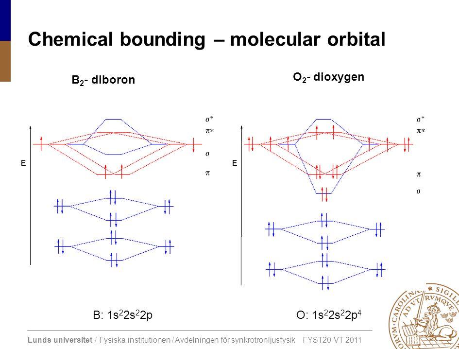 Lunds universitet / Fysiska institutionen / Avdelningen för synkrotronljusfysik FYST20 VT 2011 Chemical bounding – molecular orbital B 2 - diboron O 2
