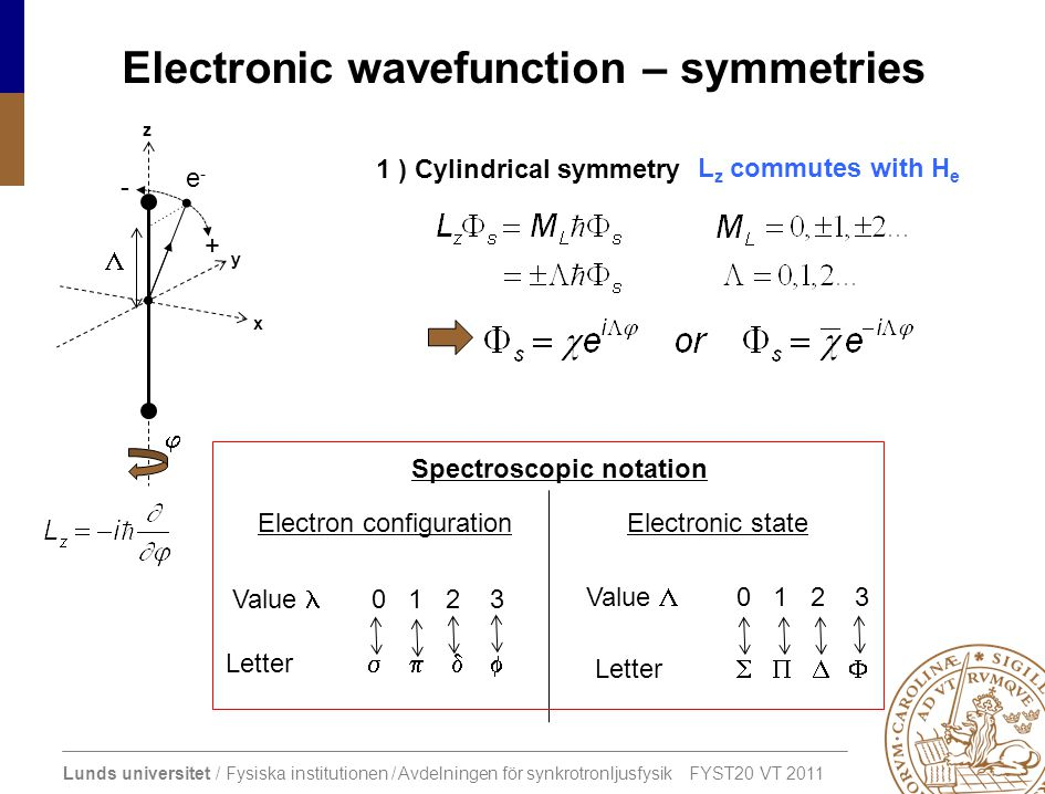 Lunds universitet / Fysiska institutionen / Avdelningen för synkrotronljusfysik FYST20 VT 2011 Electronic wavefunction – symmetries L z commutes with