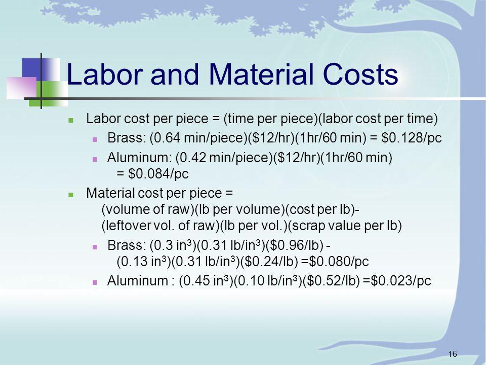 16 Labor and Material Costs Labor cost per piece = (time per piece)(labor cost per time) Brass: (0.64 min/piece)($12/hr)(1hr/60 min) = $0.128/pc Aluminum: (0.42 min/piece)($12/hr)(1hr/60 min) = $0.084/pc Material cost per piece = (volume of raw)(lb per volume)(cost per lb)- (leftover vol.