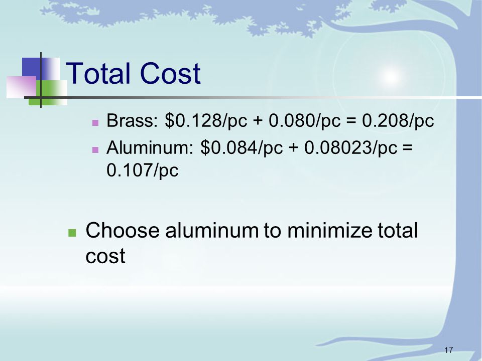 17 Total Cost Brass: $0.128/pc + 0.080/pc = 0.208/pc Aluminum: $0.084/pc + 0.08023/pc = 0.107/pc Choose aluminum to minimize total cost