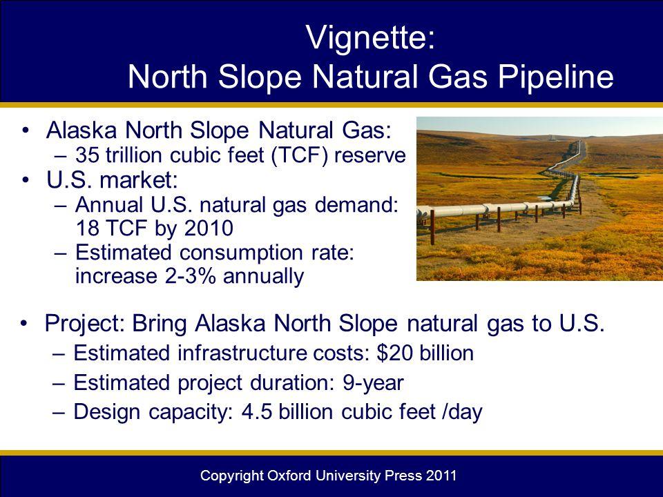 Copyright Oxford University Press 2011 Alaska North Slope Natural Gas: –35 trillion cubic feet (TCF) reserve U.S.