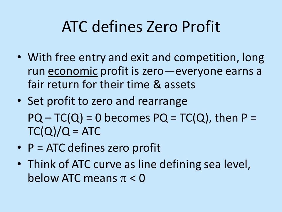 ATC defines Zero Profit With free entry and exit and competition, long run economic profit is zero—everyone earns a fair return for their time & assets Set profit to zero and rearrange PQ – TC(Q) = 0 becomes PQ = TC(Q), then P = TC(Q)/Q = ATC P = ATC defines zero profit Think of ATC curve as line defining sea level, below ATC means  < 0