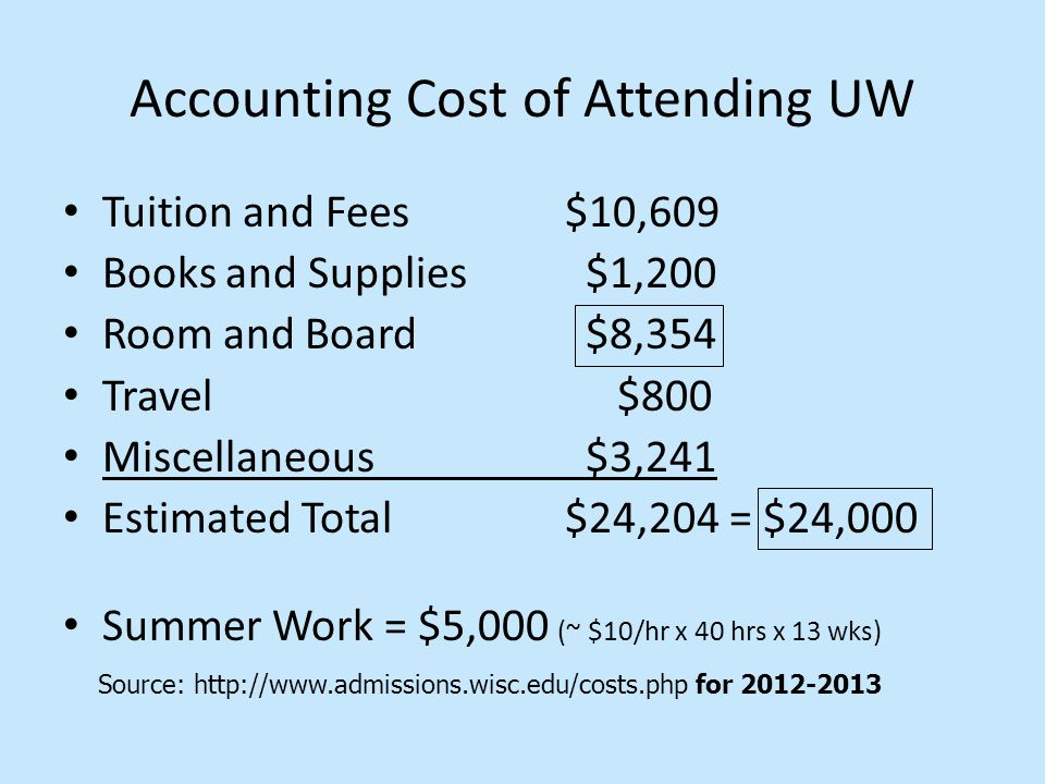 Accounting Cost of Attending UW Tuition and Fees $10,609 Books and Supplies $1,200 Room and Board $8,354 Travel $800 Miscellaneous$3,241 Estimated Total $24,204 = $24,000 Summer Work = $5,000 (~ $10/hr x 40 hrs x 13 wks) Source: http://www.admissions.wisc.edu/costs.php for 2012-2013