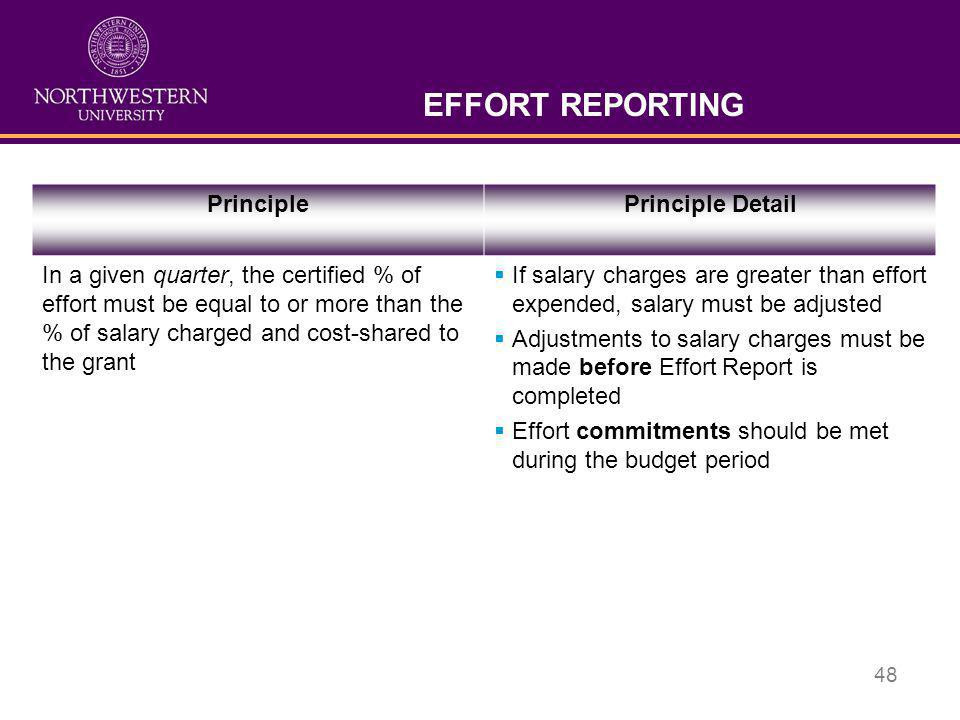 48 EFFORT REPORTING PrinciplePrinciple Detail In a given quarter, the certified % of effort must be equal to or more than the % of salary charged and