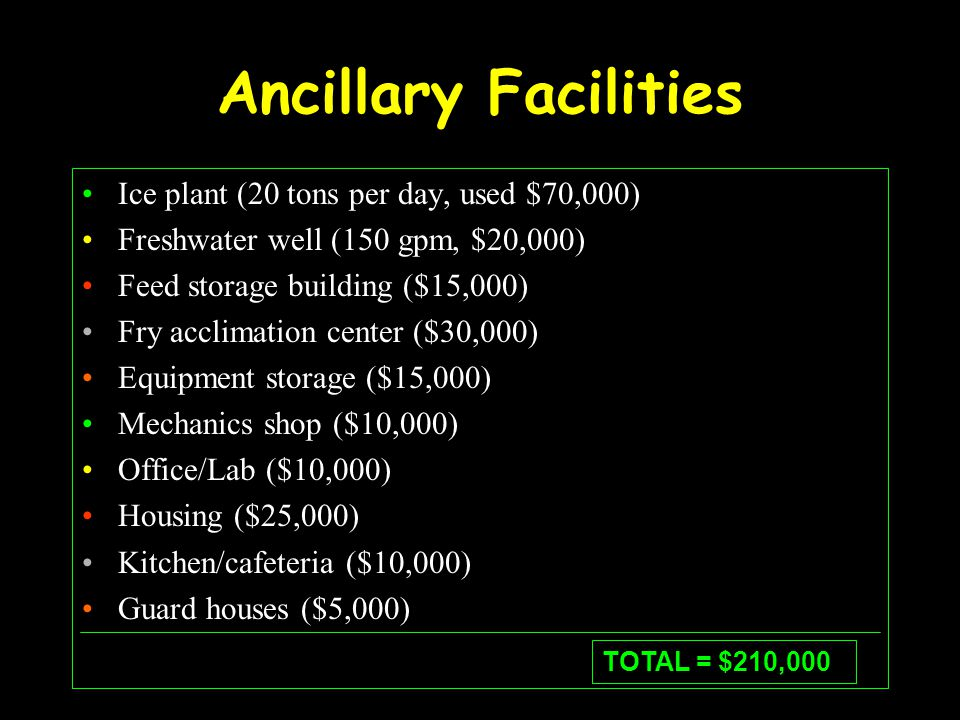 Ancillary Facilities Ice plant (20 tons per day, used $70,000) Freshwater well (150 gpm, $20,000) Feed storage building ($15,000) Fry acclimation cent