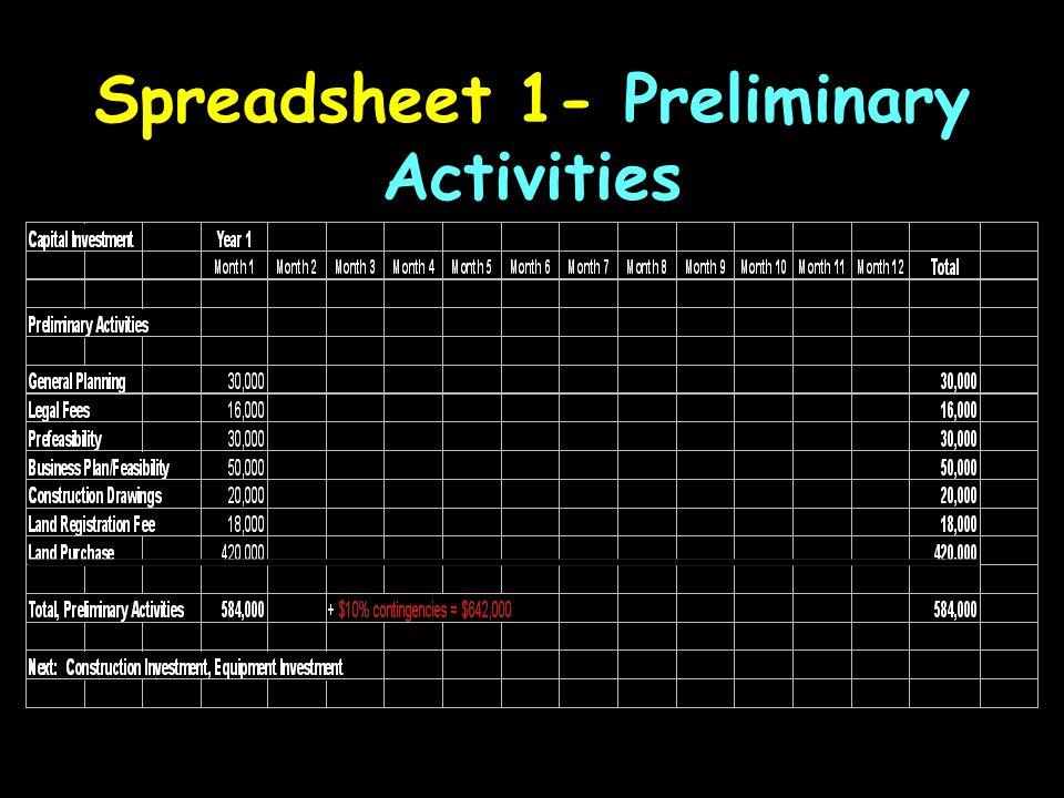 Spreadsheet 5: ProForma Statement of Cash Flow