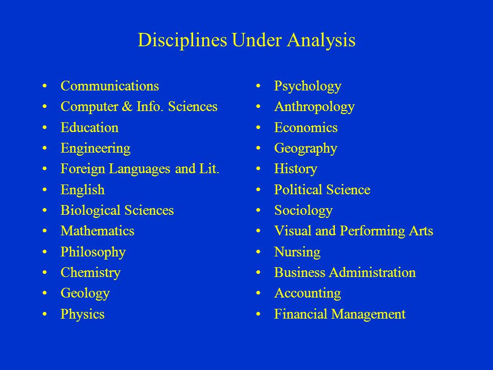 Disciplines Under Analysis Communications Computer & Info.