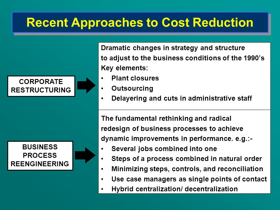 Recent Approaches to Cost Reduction Dramatic changes in strategy and structure to adjust to the business conditions of the 1990's Key elements: Plant closures Outsourcing Delayering and cuts in administrative staff The fundamental rethinking and radical redesign of business processes to achieve dynamic improvements in performance.