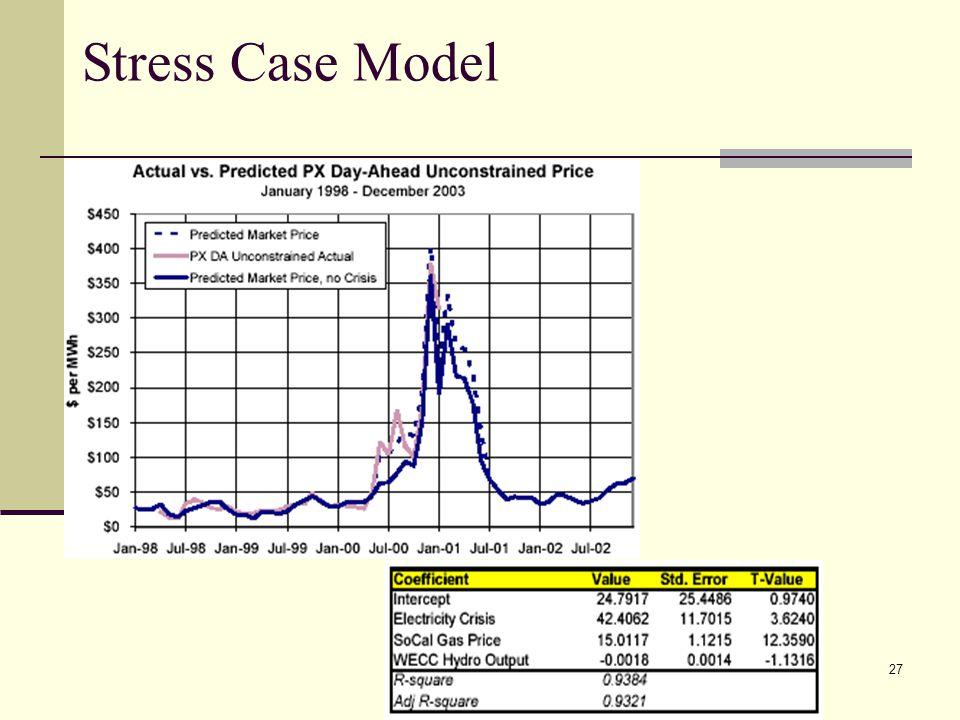 27 Stress Case Model